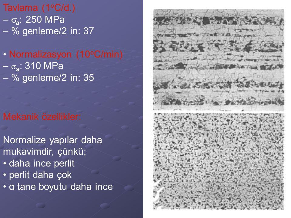 Tavlama (1 o C/d.) –  a : 250 MPa – % genleme/2 in: 37 Normalizasyon (10 o C/min) –  a : 310 MPa – % genleme/2 in: 35 Mekanik özellikler: Normalize yapılar daha mukavimdir, çünkü; daha ince perlit perlit daha çok α tane boyutu daha ince