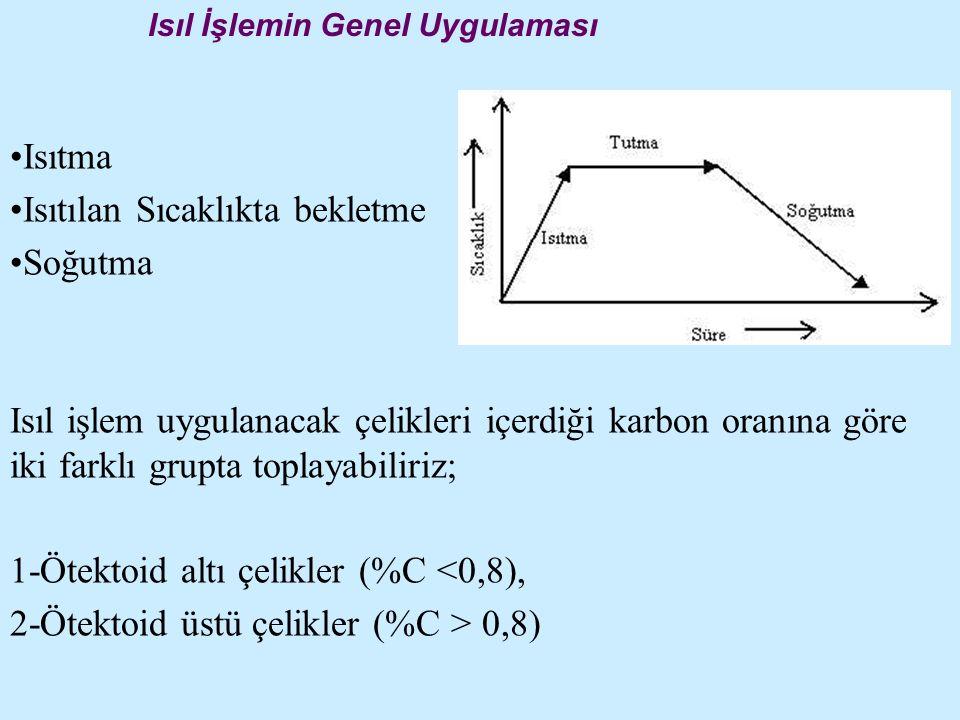 Isıl İşlemin Genel Uygulaması Isıtma Isıtılan Sıcaklıkta bekletme Soğutma Isıl işlem uygulanacak çelikleri içerdiği karbon oranına göre iki farklı grupta toplayabiliriz; 1-Ötektoid altı çelikler (%C <0,8), 2-Ötektoid üstü çelikler (%C > 0,8)