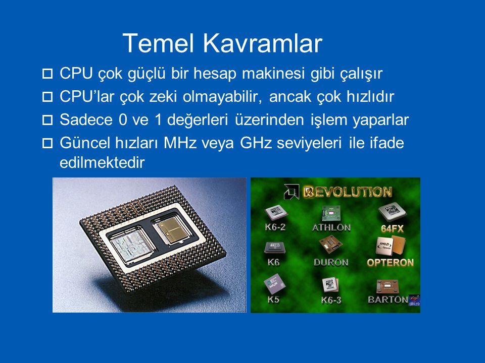  CPU, PC'nin beynidir CPU'lar temelde kendilerine gönderilen komutları işler.