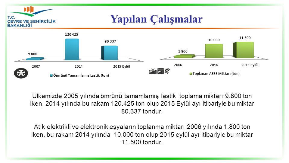 Ülkemizde 2005 yılında ömrünü tamamlamış lastik toplama miktarı 9.800 ton iken, 2014 yılında bu rakam 120.425 ton olup 2015 Eylül ayı itibariyle bu miktar 80.337 tondur.