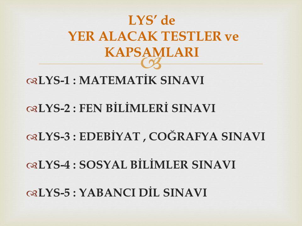   LYS-1 : MATEMATİK SINAVI  LYS-2 : FEN BİLİMLERİ SINAVI  LYS-3 : EDEBİYAT, COĞRAFYA SINAVI  LYS-4 : SOSYAL BİLİMLER SINAVI  LYS-5 : YABANCI DİL SINAVI LYS' de YER ALACAK TESTLER ve KAPSAMLARI