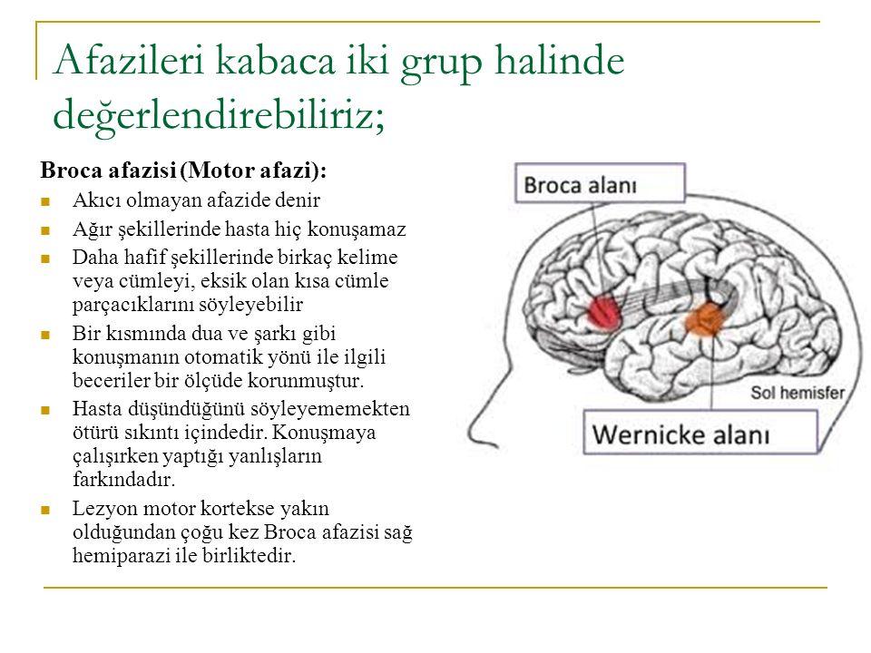 Afazileri kabaca iki grup halinde değerlendirebiliriz; Broca afazisi (Motor afazi): Akıcı olmayan afazide denir Ağır şekillerinde hasta hiç konuşamaz
