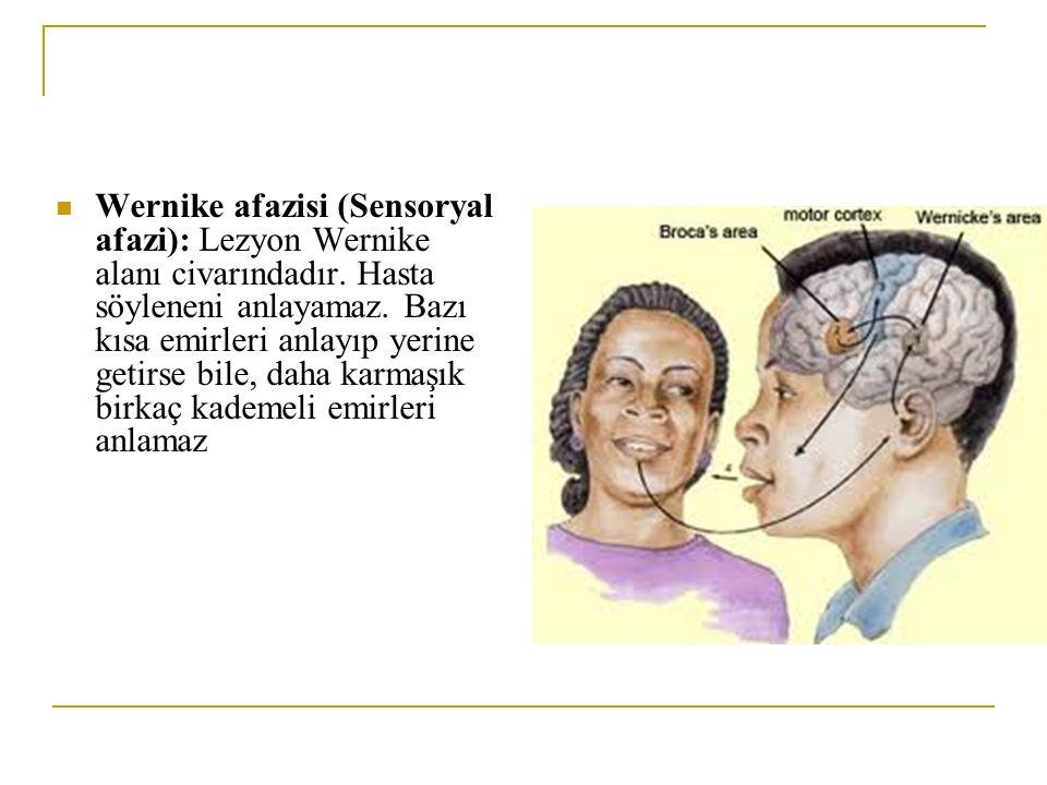 Wernike afazisi (Sensoryal afazi): Lezyon Wernike alanı civarındadır. Hasta söyleneni anlayamaz. Bazı kısa emirleri anlayıp yerine getirse bile, daha