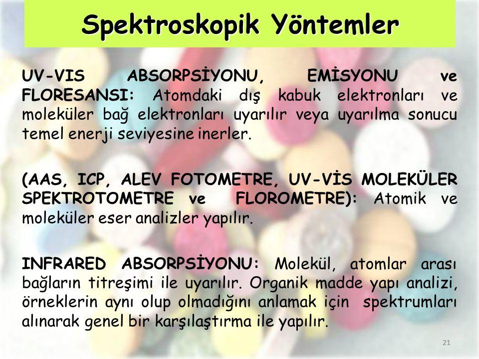 21 Spektroskopik Yöntemler 21 UV-VIS ABSORPSİYONU, EMİSYONU ve FLORESANSI: Atomdaki dış kabuk elektronları ve moleküler bağ elektronları uyarılır veya