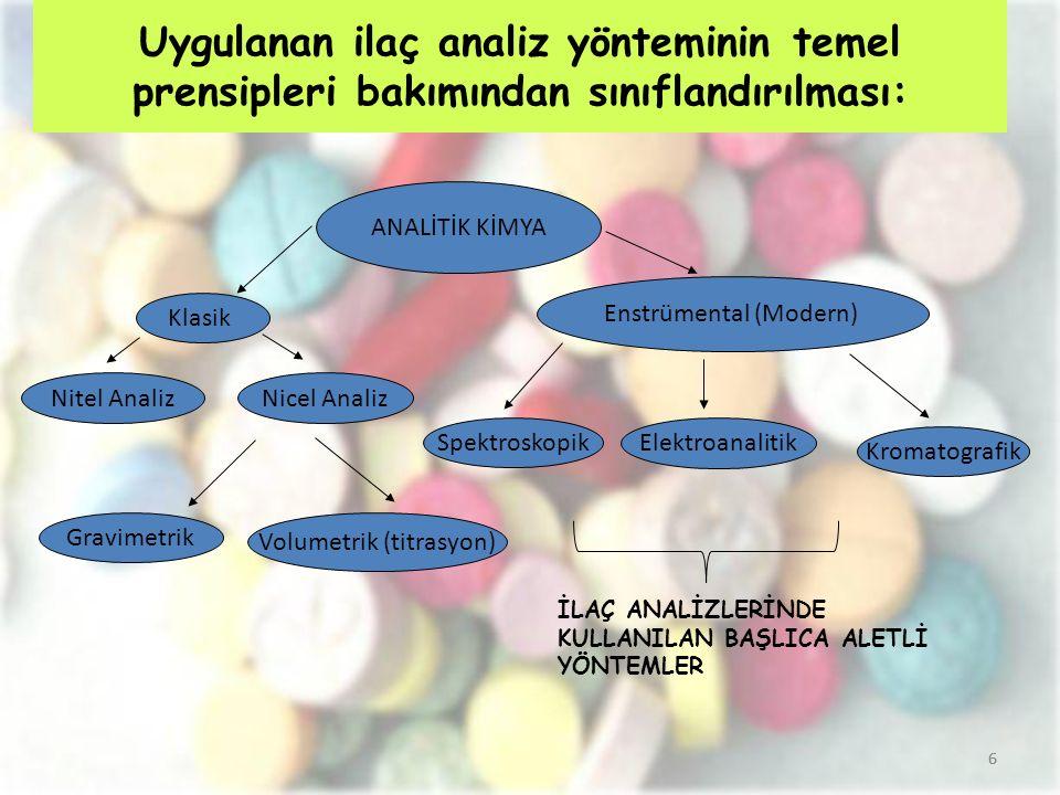6 Uygulanan ilaç analiz yönteminin temel prensipleri bakımından sınıflandırılması: ANALİTİK KİMYA Klasik Enstrümental (Modern) Nitel Analiz Volumetrik