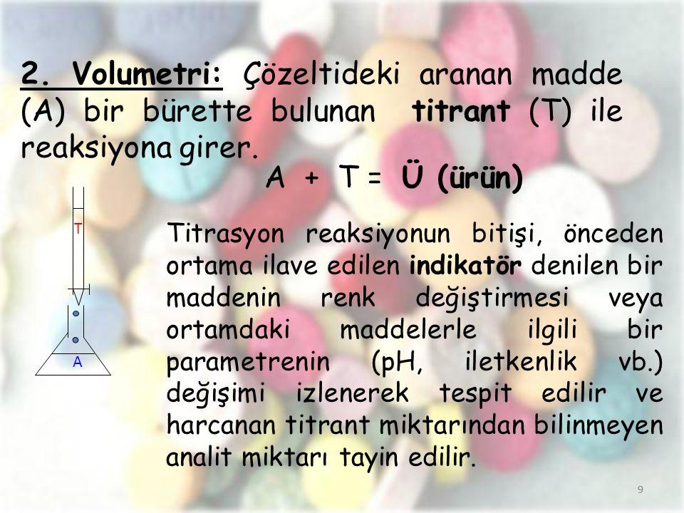 9 2. Volumetri: Çözeltideki aranan madde (A) bir bürette bulunan titrant (T) ile reaksiyona girer. A T A + T = Ü (ürün) Titrasyon reaksiyonun bitişi,