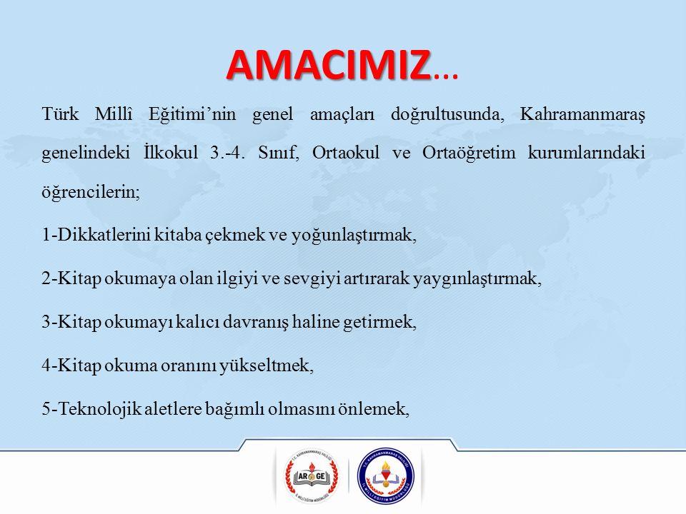 AMACIMIZ AMACIMIZ … Türk Millî Eğitimi'nin genel amaçları doğrultusunda, Kahramanmaraş genelindeki İlkokul 3.-4.