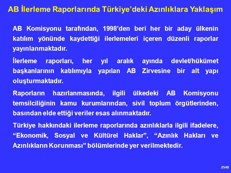 25/48 AB İlerleme Raporlarında Türkiye'deki Azınlıklara Yaklaşım AB Komisyonu tarafından, 1998'den beri her bir aday ülkenin katılım yönünde kaydettiği ilerlemeleri içeren düzenli raporlar yayınlanmaktadır.