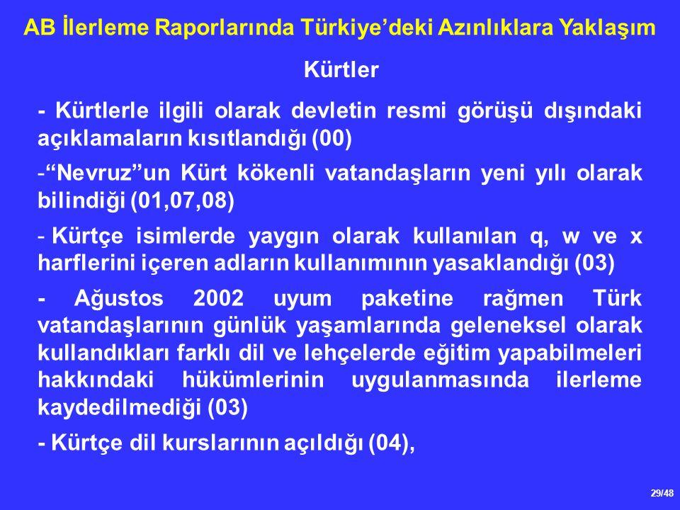 29/48 AB İlerleme Raporlarında Türkiye'deki Azınlıklara Yaklaşım - Kürtlerle ilgili olarak devletin resmi görüşü dışındaki açıklamaların kısıtlandığı (00) - Nevruz un Kürt kökenli vatandaşların yeni yılı olarak bilindiği (01,07,08) - Kürtçe isimlerde yaygın olarak kullanılan q, w ve x harflerini içeren adların kullanımının yasaklandığı (03) - Ağustos 2002 uyum paketine rağmen Türk vatandaşlarının günlük yaşamlarında geleneksel olarak kullandıkları farklı dil ve lehçelerde eğitim yapabilmeleri hakkındaki hükümlerinin uygulanmasında ilerleme kaydedilmediği (03) - Kürtçe dil kurslarının açıldığı (04), Kürtler