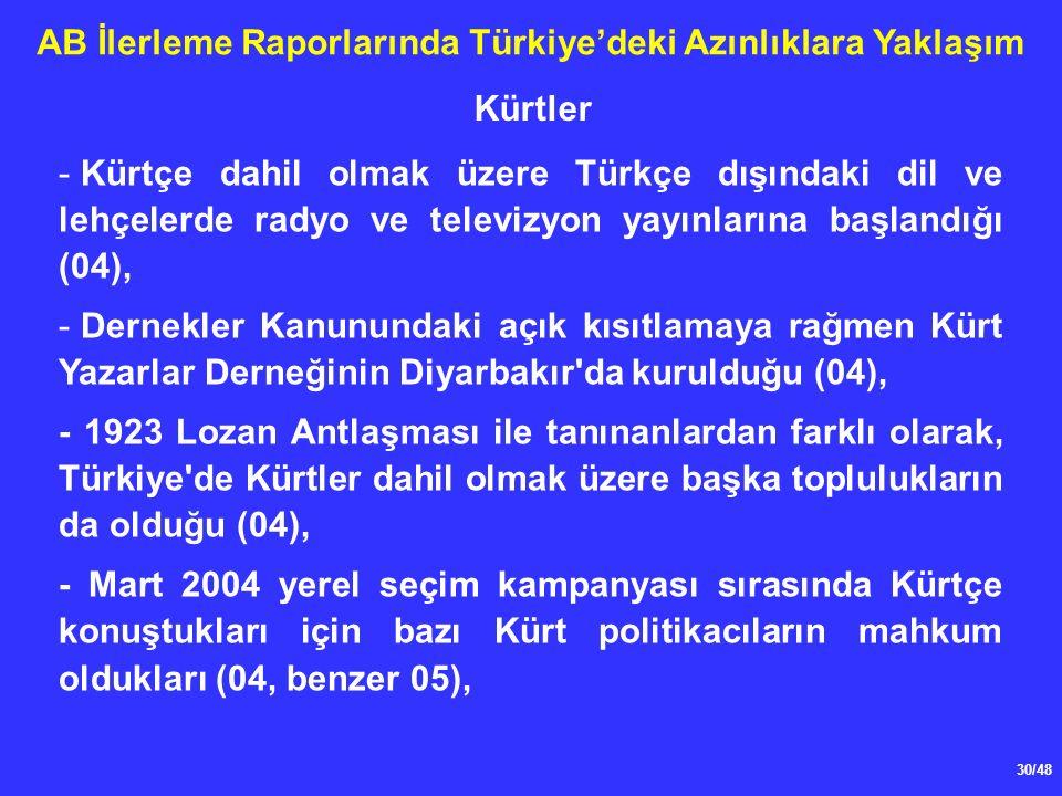30/48 AB İlerleme Raporlarında Türkiye'deki Azınlıklara Yaklaşım - Kürtçe dahil olmak üzere Türkçe dışındaki dil ve lehçelerde radyo ve televizyon yayınlarına başlandığı (04), - Dernekler Kanunundaki açık kısıtlamaya rağmen Kürt Yazarlar Derneğinin Diyarbakır da kurulduğu (04), - 1923 Lozan Antlaşması ile tanınanlardan farklı olarak, Türkiye de Kürtler dahil olmak üzere başka toplulukların da olduğu (04), - Mart 2004 yerel seçim kampanyası sırasında Kürtçe konuştukları için bazı Kürt politikacıların mahkum oldukları (04, benzer 05), Kürtler