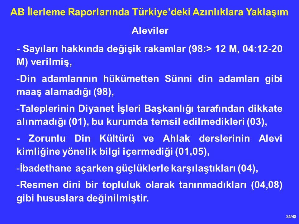 34/48 AB İlerleme Raporlarında Türkiye'deki Azınlıklara Yaklaşım - Sayıları hakkında değişik rakamlar (98:> 12 M, 04:12-20 M) verilmiş, -Din adamlarının hükümetten Sünni din adamları gibi maaş alamadığı (98), -Taleplerinin Diyanet İşleri Başkanlığı tarafından dikkate alınmadığı (01), bu kurumda temsil edilmedikleri (03), - Zorunlu Din Kültürü ve Ahlak derslerinin Alevi kimliğine yönelik bilgi içermediği (01,05), -İbadethane açarken güçlüklerle karşılaştıkları (04), -Resmen dini bir topluluk olarak tanınmadıkları (04,08) gibi hususlara değinilmiştir.