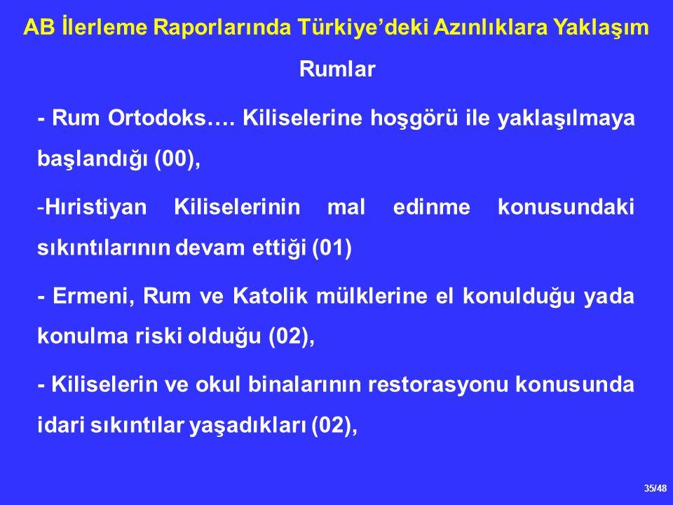 35/48 AB İlerleme Raporlarında Türkiye'deki Azınlıklara Yaklaşım - Rum Ortodoks….