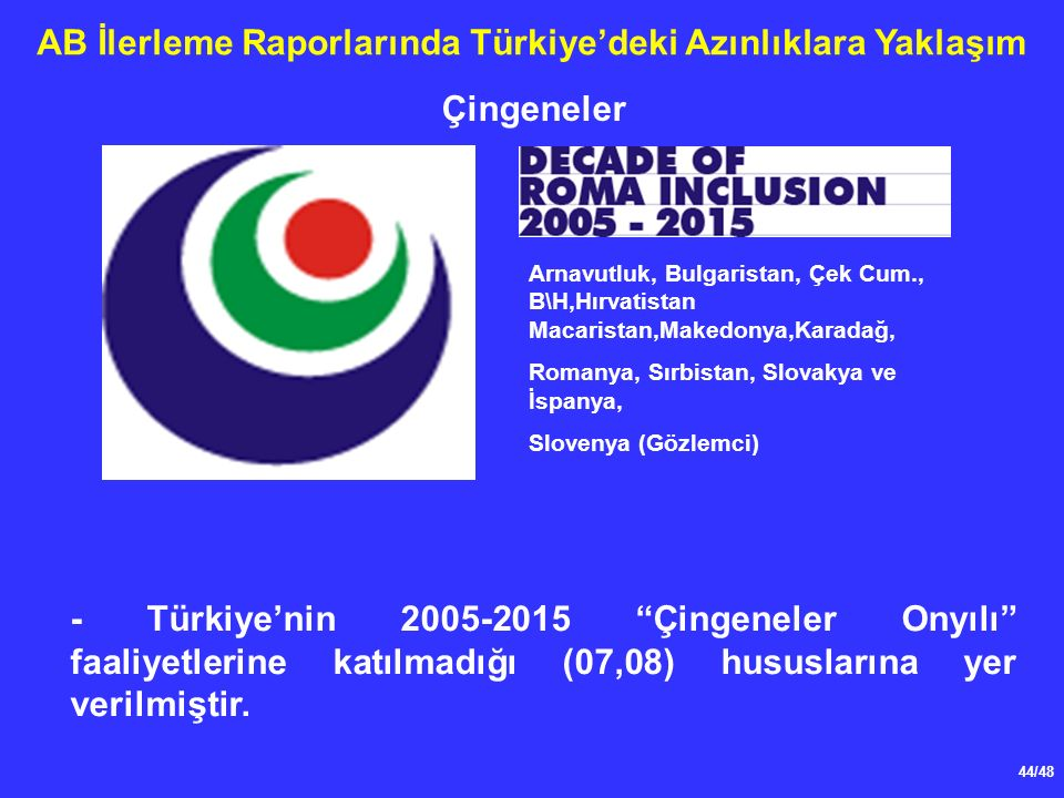 44/48 AB İlerleme Raporlarında Türkiye'deki Azınlıklara Yaklaşım - Türkiye'nin 2005-2015 Çingeneler Onyılı faaliyetlerine katılmadığı (07,08) hususlarına yer verilmiştir.