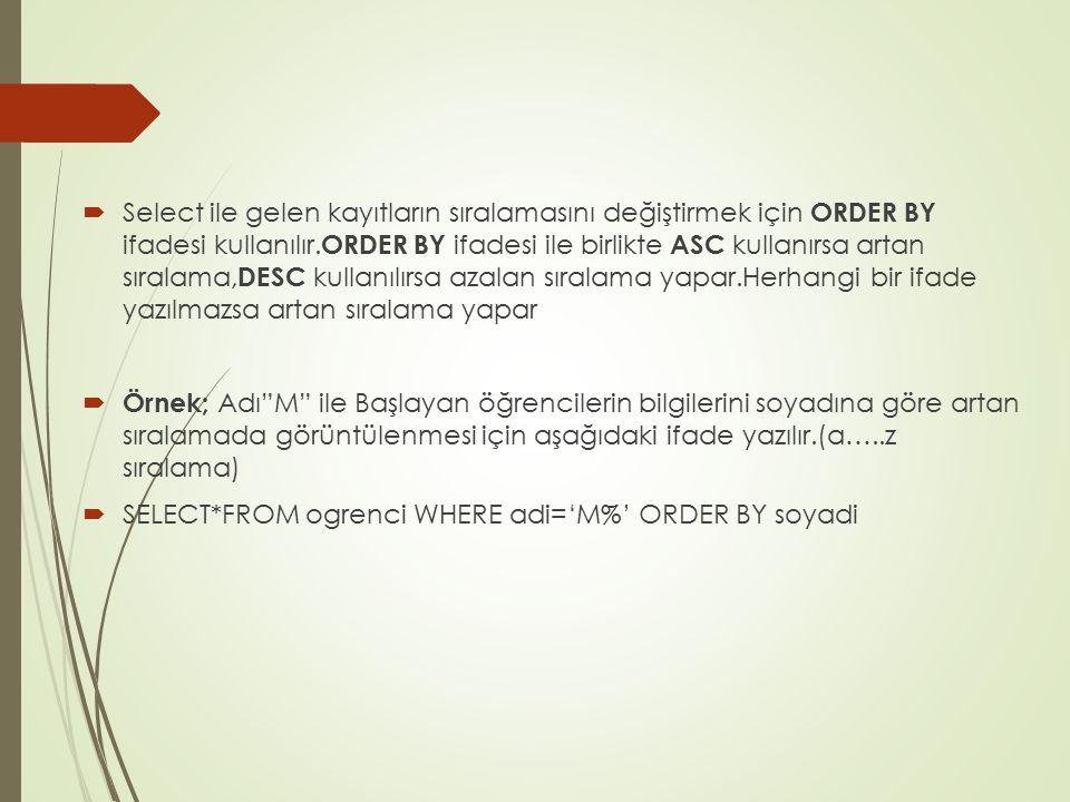  Select ile gelen kayıtların sıralamasını değiştirmek için ORDER BY ifadesi kullanılır. ORDER BY ifadesi ile birlikte ASC kullanırsa artan sıralama,