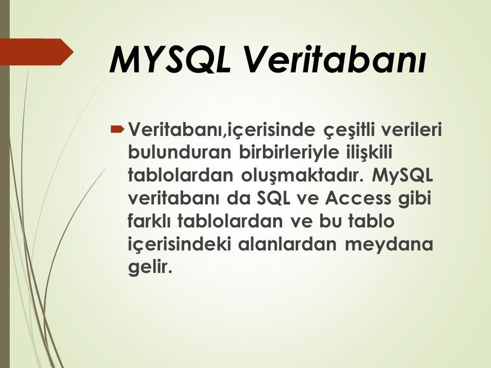 MYSQL Veritabanı  Veritabanı,içerisinde çeşitli verileri bulunduran birbirleriyle ilişkili tablolardan oluşmaktadır. MySQL veritabanı da SQL ve Acces