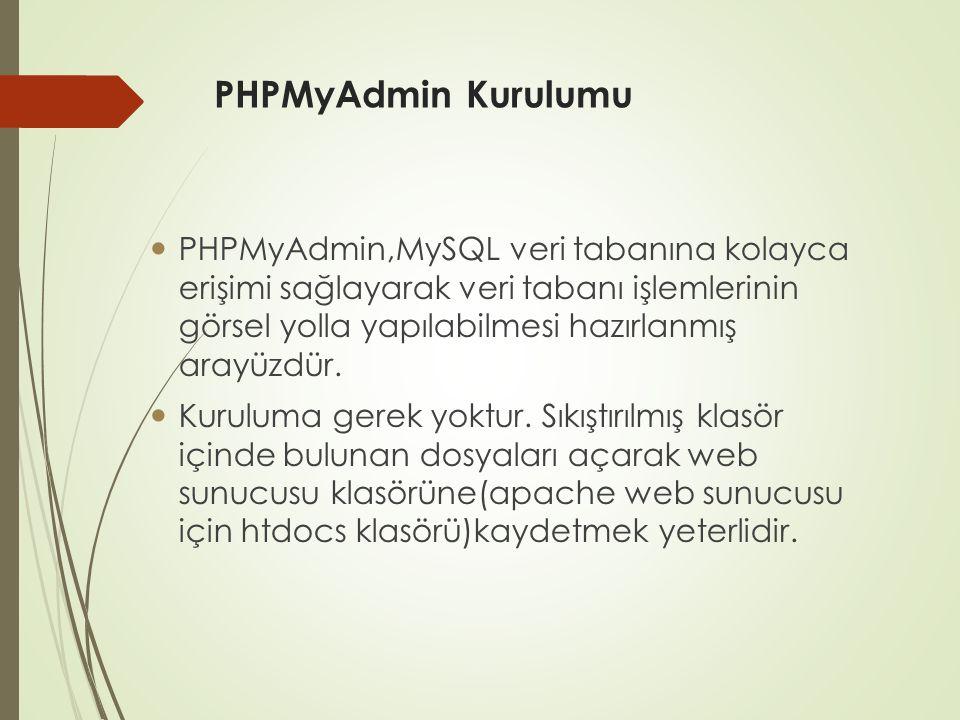 PHPMyAdmin Kurulumu PHPMyAdmin,MySQL veri tabanına kolayca erişimi sağlayarak veri tabanı işlemlerinin görsel yolla yapılabilmesi hazırlanmış arayüzdü