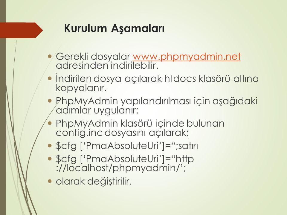Kurulum Aşamaları Gerekli dosyalar www.phpmyadmin.net adresinden indirilebilir.www.phpmyadmin.net İndirilen dosya açılarak htdocs klasörü altına kopya