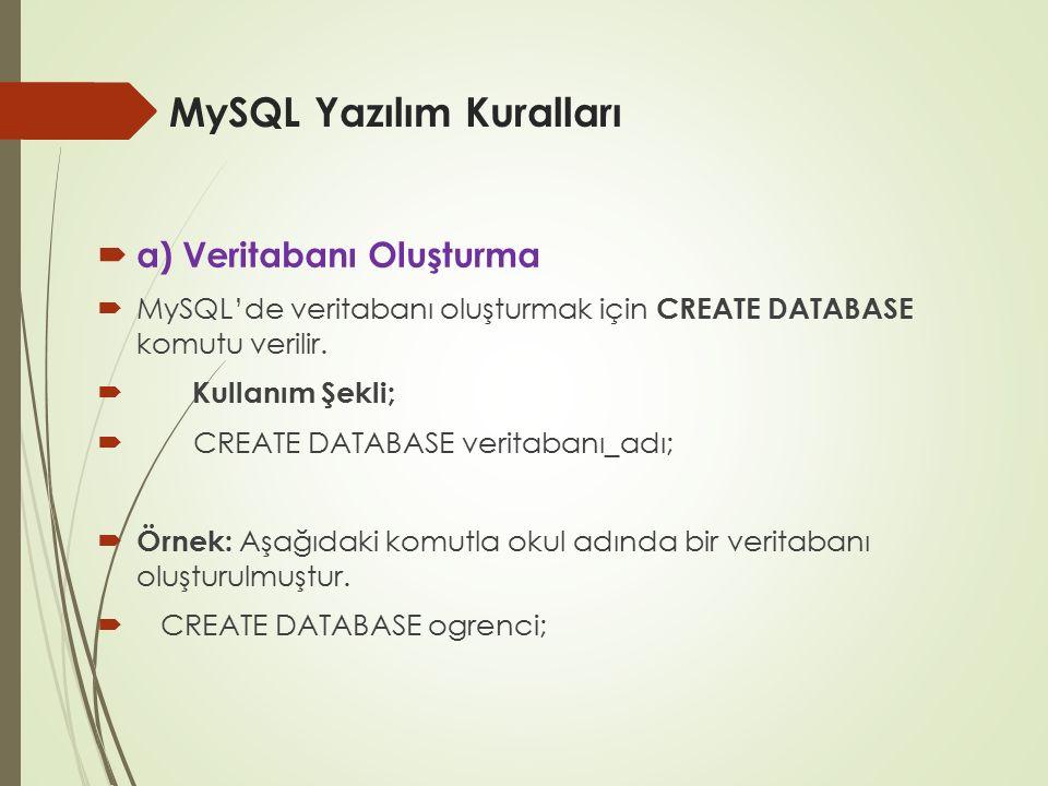 MySQL Yazılım Kuralları  a) Veritabanı Oluşturma  MySQL'de veritabanı oluşturmak için CREATE DATABASE komutu verilir.  Kullanım Şekli;  CREATE DAT