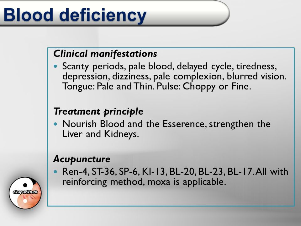 Blood deficiency Clinical manifestations Scanty periods, pale blood, delayed cycle, tiredness, depression, dizziness, pale complexion, blurred vision.