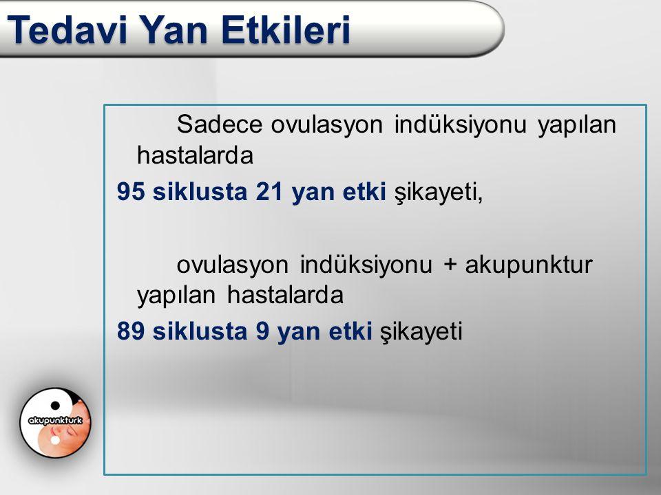 Tedavi Yan Etkileri Sadece ovulasyon indüksiyonu yapılan hastalarda 95 siklusta 21 yan etki şikayeti, ovulasyon indüksiyonu + akupunktur yapılan hasta