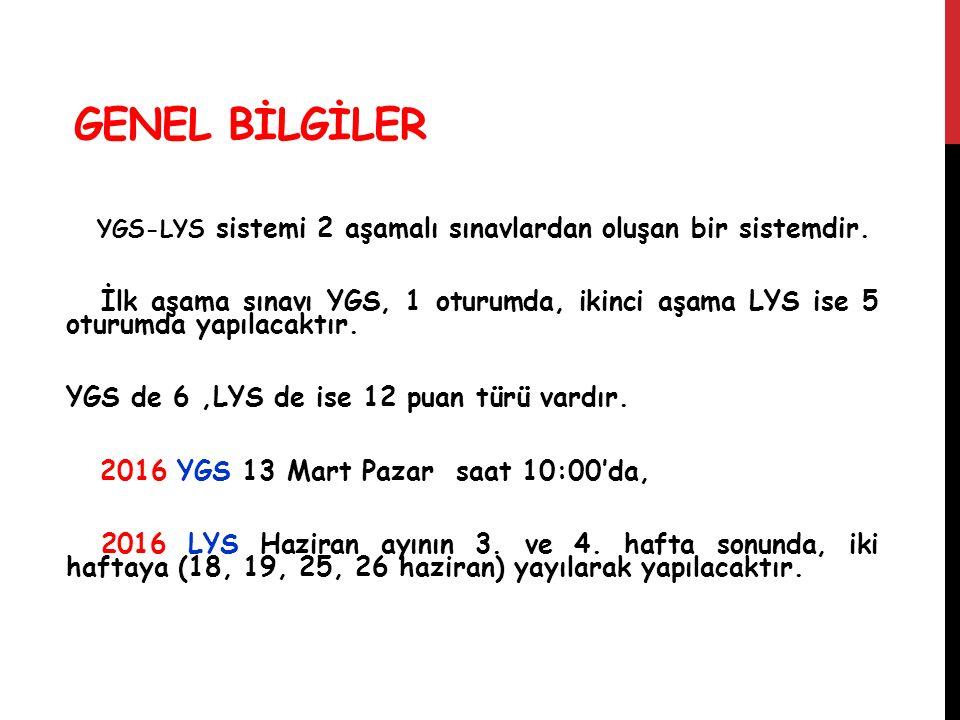 TM (EA, LYS-1 ve LYS-3) PUAN TÜRLERİ Puan Türü TESTLERİN AĞIRLIKLARI (% OLARAK) YGS LYS-1LYS-3 Türkçe Sos.