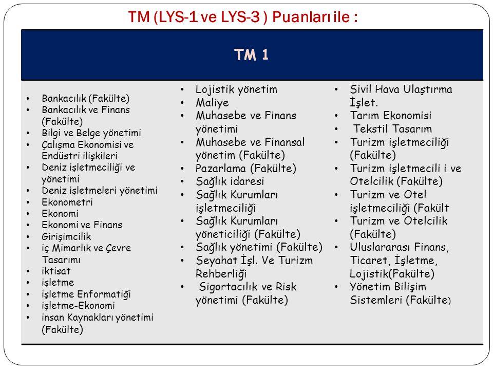 TM (LYS-1 ve LYS-3 ) Puanları ile : TM 1 Bankacılık (Fakülte) Bankacılık ve Finans (Fakülte) Bilgi ve Belge yönetimi Çalışma Ekonomisi ve Endüstri ili