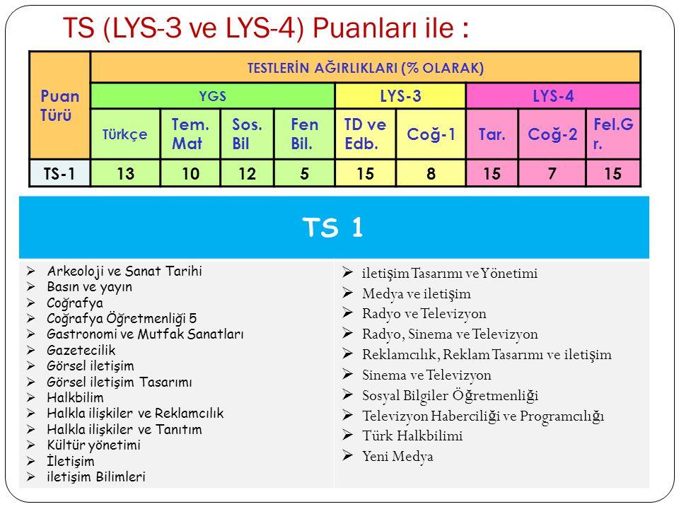 TS (LYS-3 ve LYS-4) Puanları ile : TS 1  Arkeoloji ve Sanat Tarihi  Basın ve yayın  Coğrafya  Coğrafya Öğretmenliği 5  Gastronomi ve Mutfak Sanat