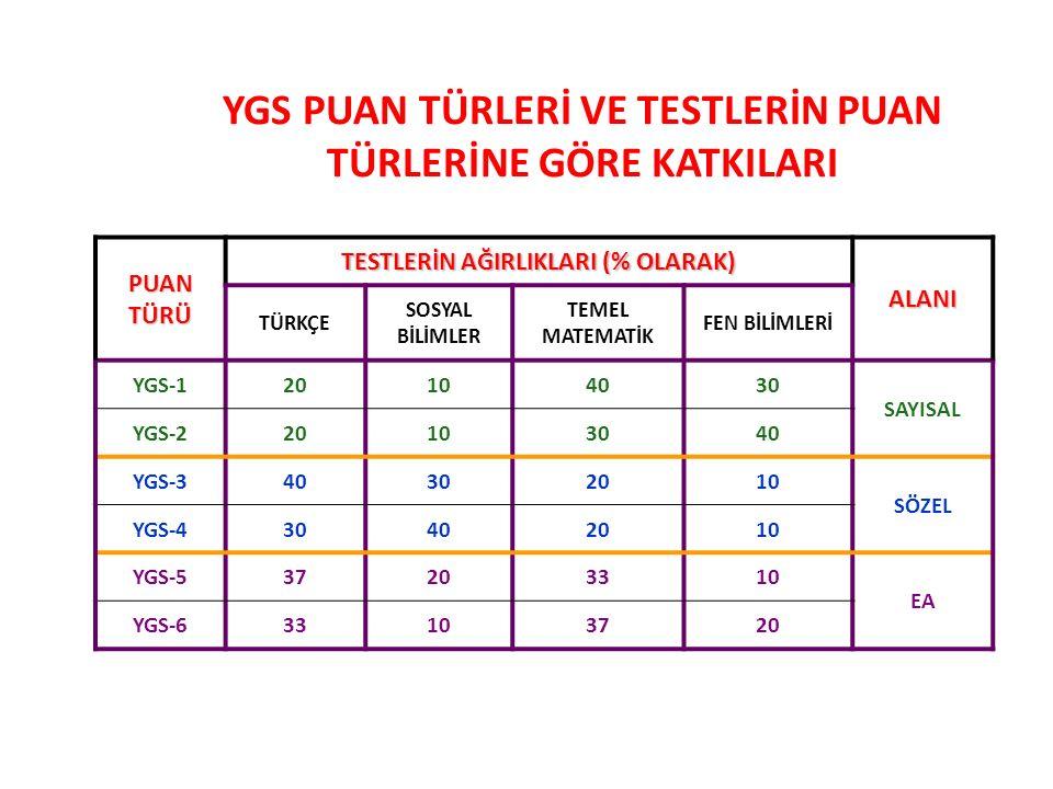 Kırıkkale Üniversitesindeki Sınavsız Geçiş Hakkının Kullanılabilineceği bölümler hangileridir .