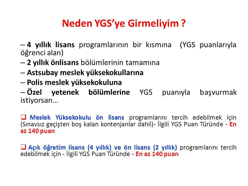 Neden YGS'ye Girmeliyim ? – 4 yıllık lisans programlarının bir kısmına (YGS puanlarıyla öğrenci alan) – 2 yıllık önlisans bölümlerinin tamamına – Asts