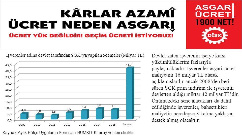 Türkiye kar oranlarında zirveye oynamaktadır.
