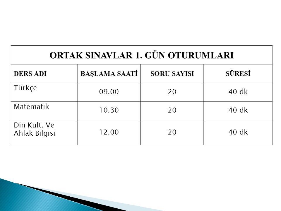 ORTAK SINAVLAR 1.