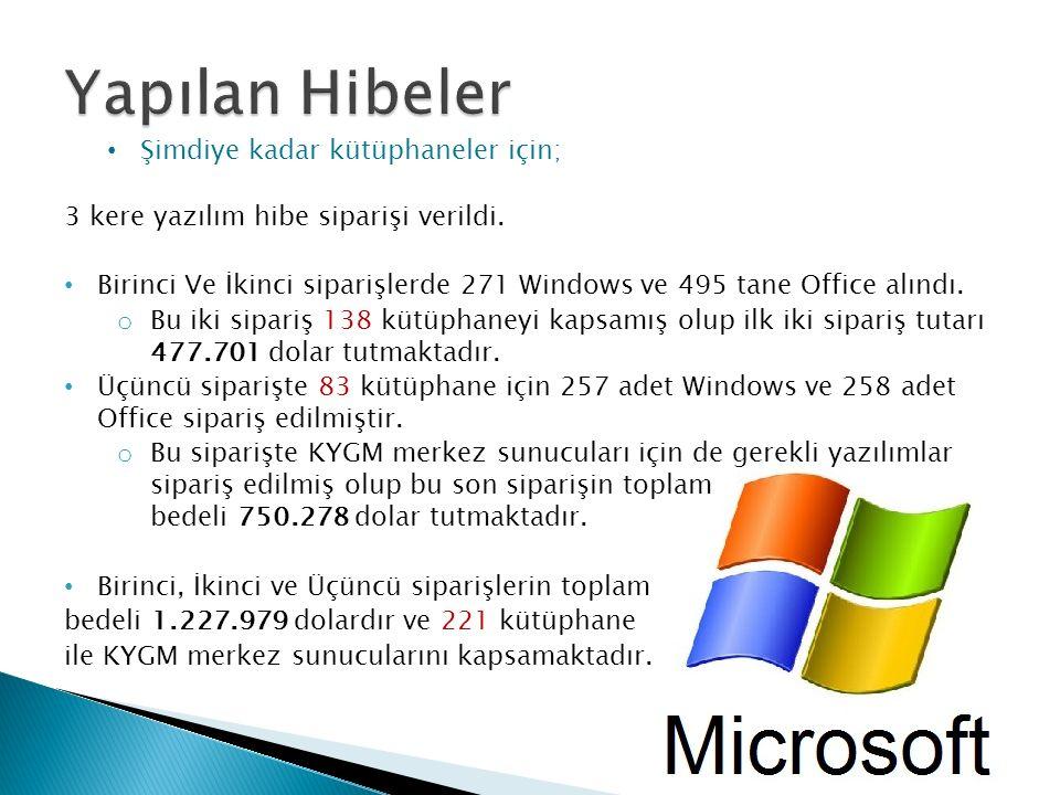 3 kere yazılım hibe siparişi verildi. Birinci Ve İkinci siparişlerde 271 Windows ve 495 tane Office alındı. o Bu iki sipariş 138 kütüphaneyi kapsamış