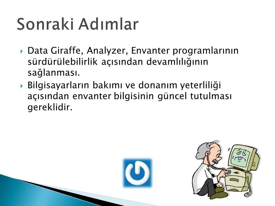  Data Giraffe, Analyzer, Envanter programlarının sürdürülebilirlik açısından devamlılığının sağlanması.  Bilgisayarların bakımı ve donanım yeterlili