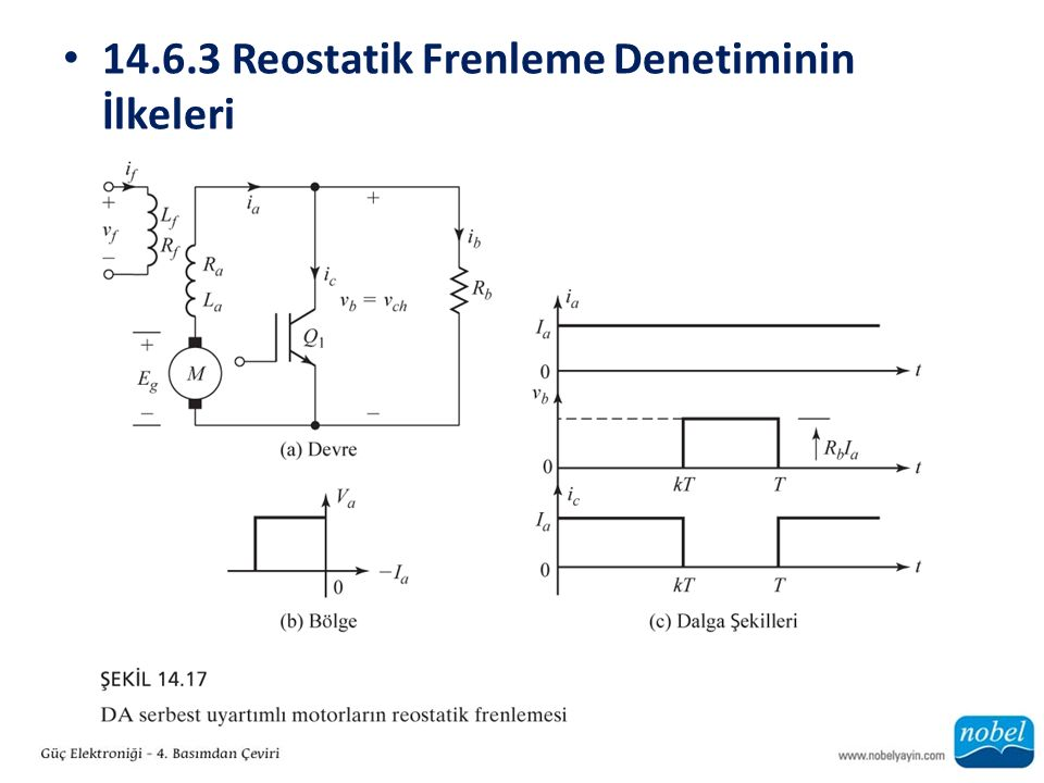 14.6.3 Reostatik Frenleme Denetiminin İlkeleri