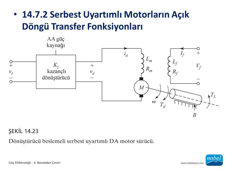 14.7.2 Serbest Uyartımlı Motorların Açık Döngü Transfer Fonksiyonları