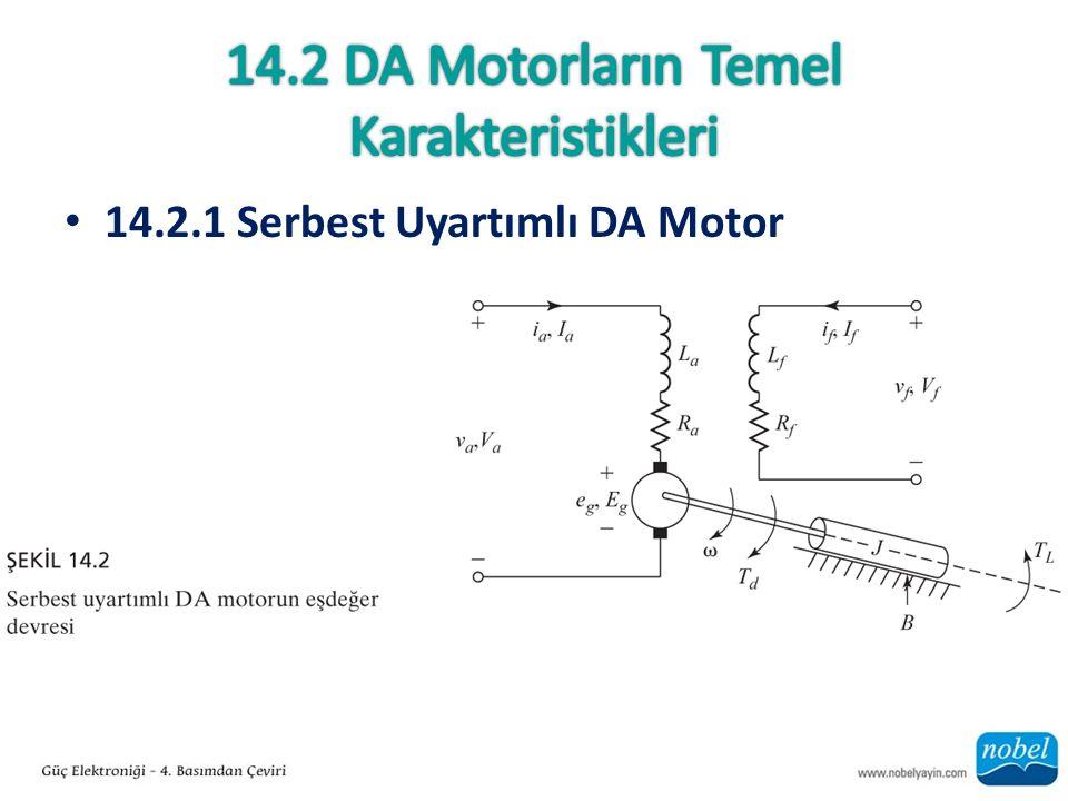 14.2.1 Serbest Uyartımlı DA Motor