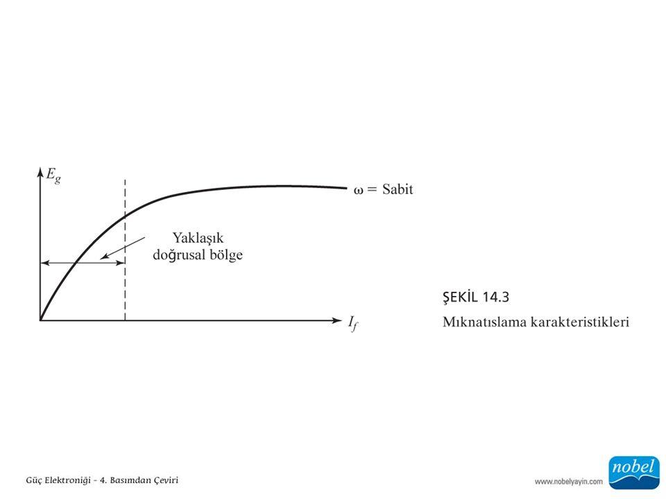 14.6.4 Geri Kazanımlı ve Reostatik Frenlemenin Birleştirilmiş Denetiminin İlkeleri