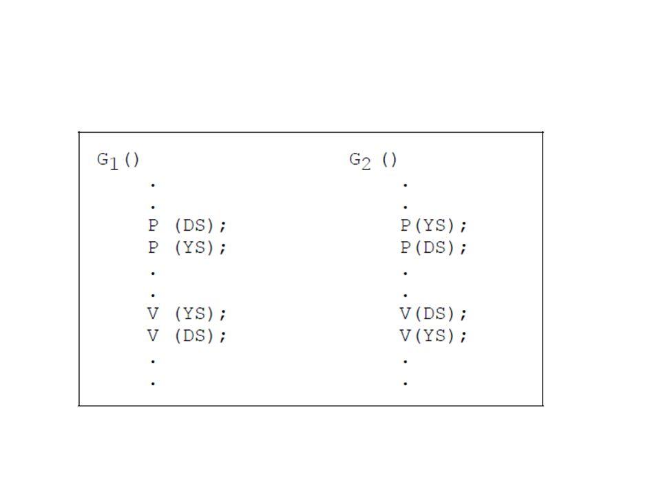 Algoritma: 1-İşaretli olmayan görev ara.