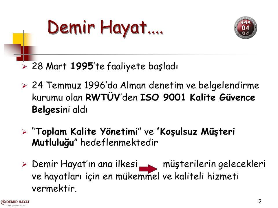 2 Demir Hayat....  28 Mart 1995'te faaliyete başladı  24 Temmuz 1996'da Alman denetim ve belgelendirme kurumu olan RWTÜV'den ISO 9001 Kalite Güvence