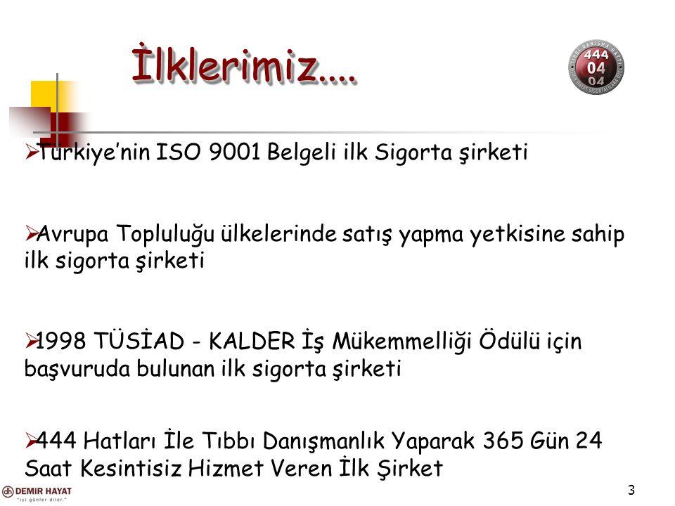 3 İlklerimiz.... İlklerimiz....  Türkiye'nin ISO 9001 Belgeli ilk Sigorta şirketi  Avrupa Topluluğu ülkelerinde satış yapma yetkisine sahip ilk sigo