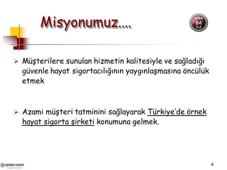 4  Müşterilere sunulan hizmetin kalitesiyle ve sağladığı güvenle hayat sigortacılığının yaygınlaşmasına öncülük etmek  Azami müşteri tatminini sağlayarak Türkiye'de örnek hayat sigorta şirketi konumuna gelmek.