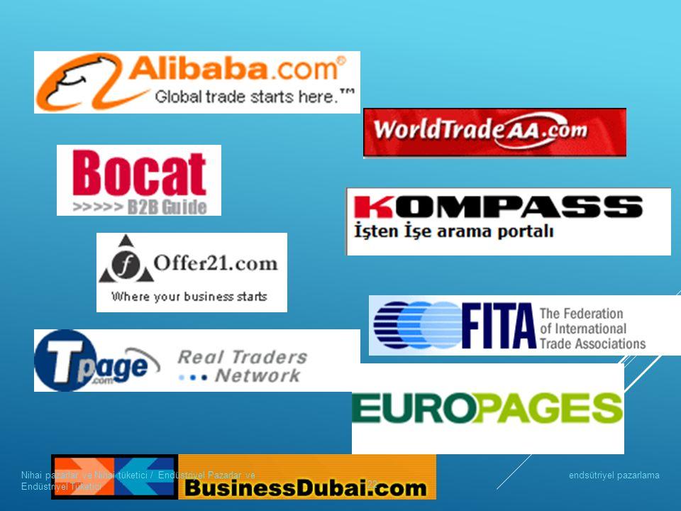 endsütriyel pazarlamaNihai pazarlar ve Nihai tüketici / Endüstriyel Pazarlar ve Endüstriyel Tüketici 22