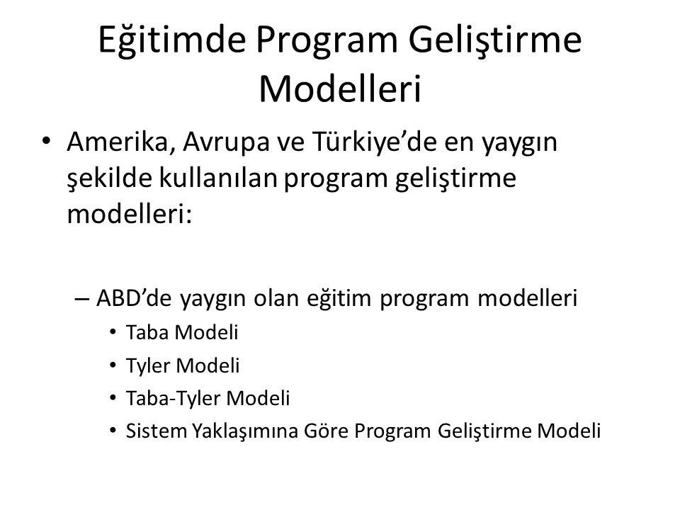 Eğitimde Program Geliştirme Modelleri Amerika, Avrupa ve Türkiye'de en yaygın şekilde kullanılan program geliştirme modelleri: – ABD'de yaygın olan eğitim program modelleri Taba Modeli Tyler Modeli Taba-Tyler Modeli Sistem Yaklaşımına Göre Program Geliştirme Modeli