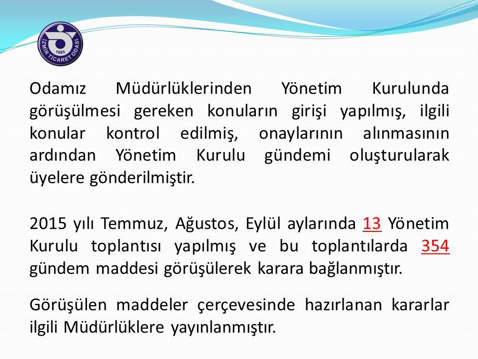 İzmir Ticaret Odası Meclis Divanı