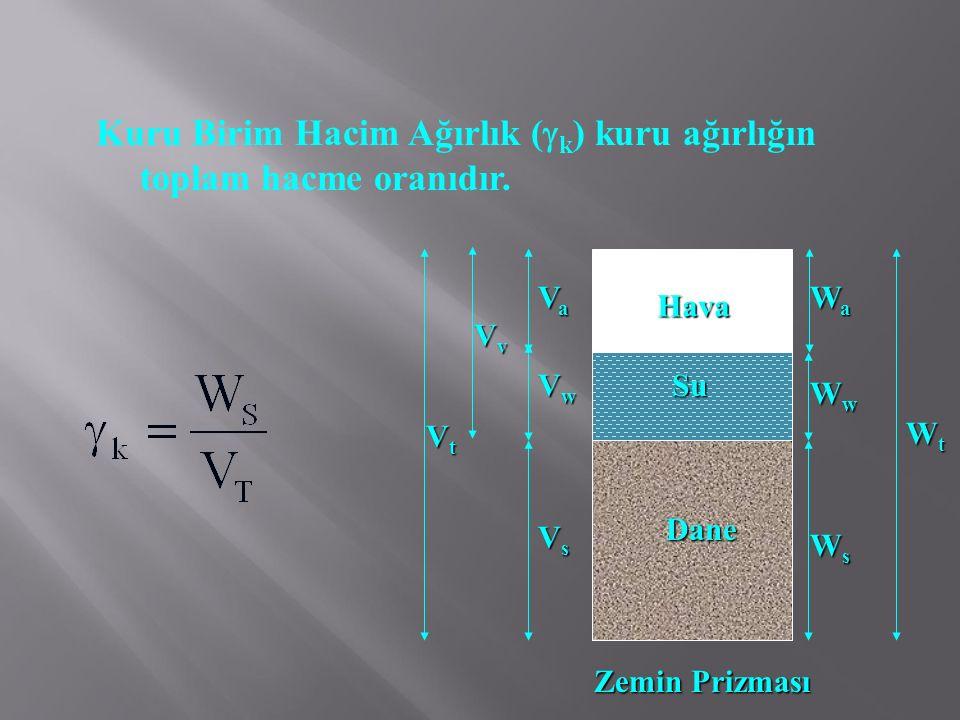 Kuru Birim Hacim Ağırlık (  k ) kuru ağırlığın toplam hacme oranıdır.