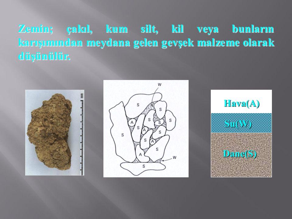 Zemin; çakıl, kum silt, kil veya bunların karışımından meydana gelen gevşek malzeme olarak düşünülür. Dane(S) Hava(A) Su(W)