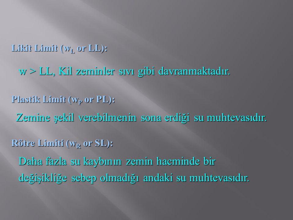 Likit Limit (w L or LL): w > LL, Kil zeminler sıvı gibi davranmaktadır. Plastik Limit (w P or PL): Zemine şekil verebilmenin sona erdiği su muhtevasıd