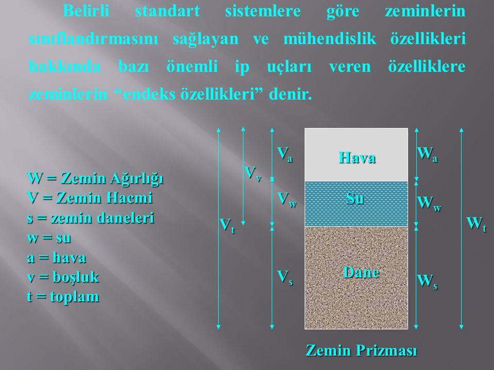 Dane Çapı (mm) Cinsi 200 – 60 Taş (Moloz) 60 - 2 Çakıl 2 – 0,075 Kum 0,075 - 0,002 Silt 0,002 > Kil 0.00220063 2.00 0.075 Dane Çapı (mm) İri Kaya KilSiltKumÇakıl Blok Taş İnce Daneli Zeminler Kaba Daneli Zeminler Granüler Zeminler veya Kohezyonsuz Zeminler Kohezyonlu Zeminler
