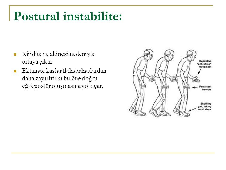 Postural instabilite: Rijidite ve akinezi nedeniyle ortaya çıkar. Ektansör kaslar fleksör kaslardan daha zayırfıtr ki bu öne doğru eğik postür oluşmas