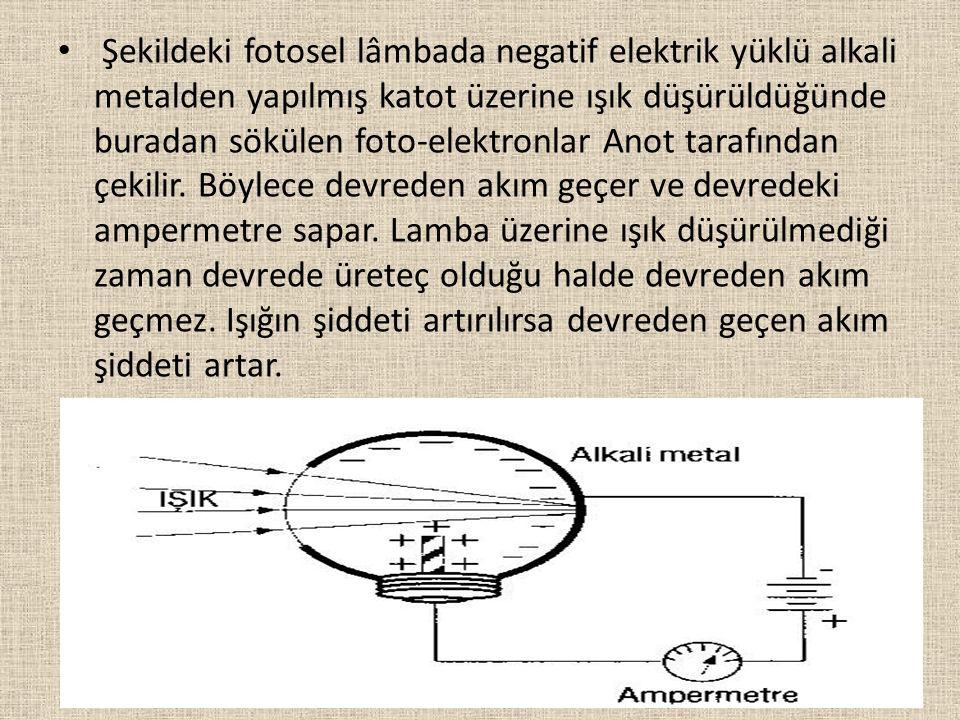 Şekildeki fotosel lâmbada negatif elektrik yüklü alkali metalden yapılmış katot üzerine ışık düşürüldüğünde buradan sökülen foto-elektronlar Anot tara